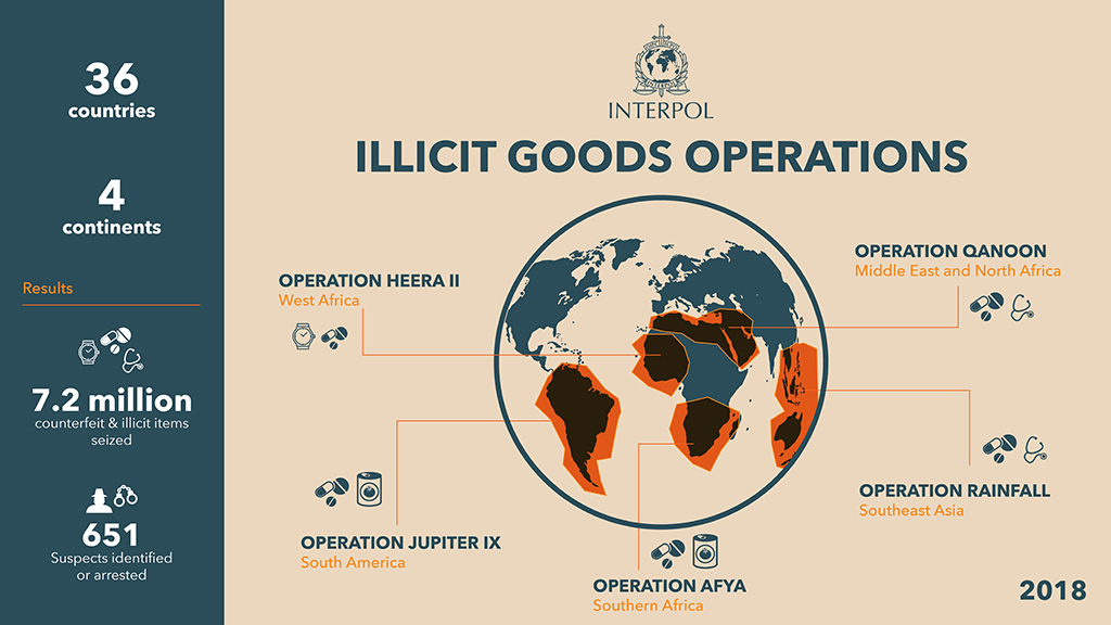 Illicit goods - Regional operations 2018