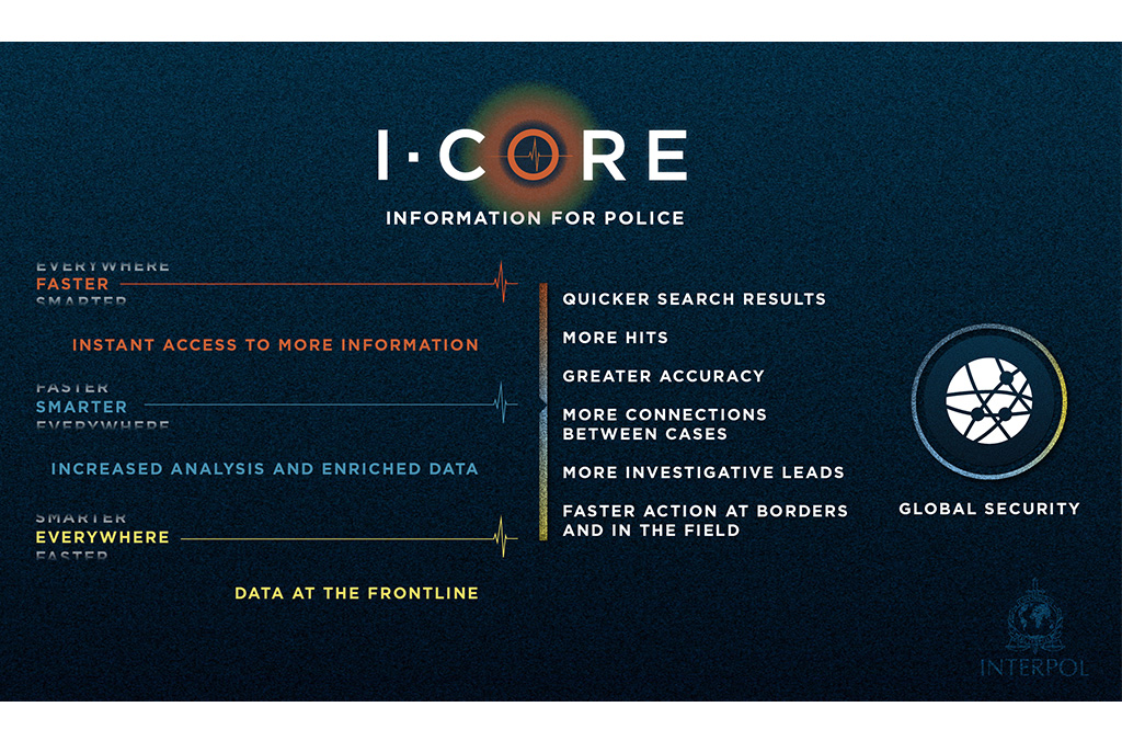 THE-NEED-FOR-I-CORE-Infography