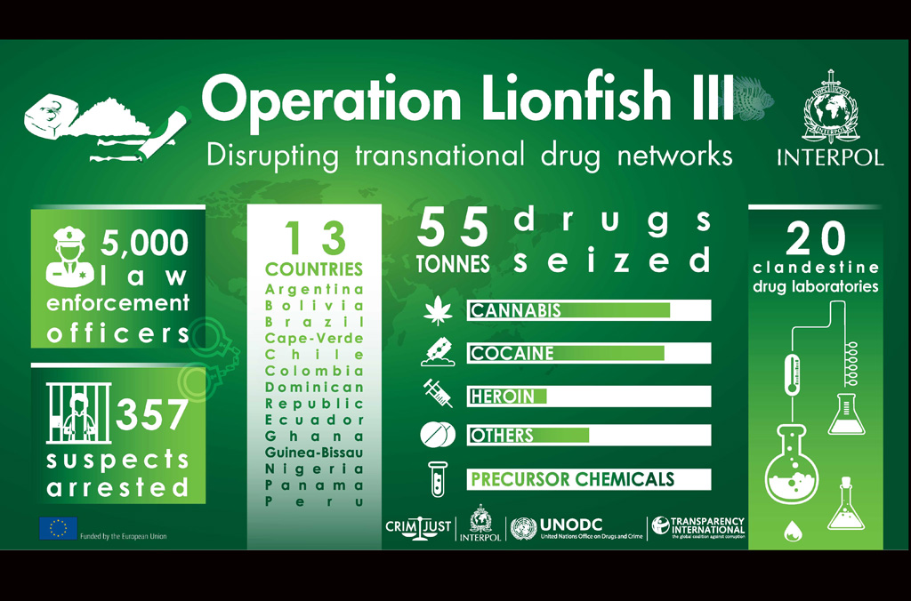 Lionfish III - Disrupting transnational drug network