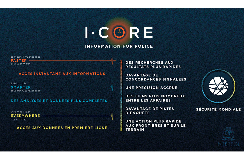THE-NEED-FOR-I-CORE-Infographie