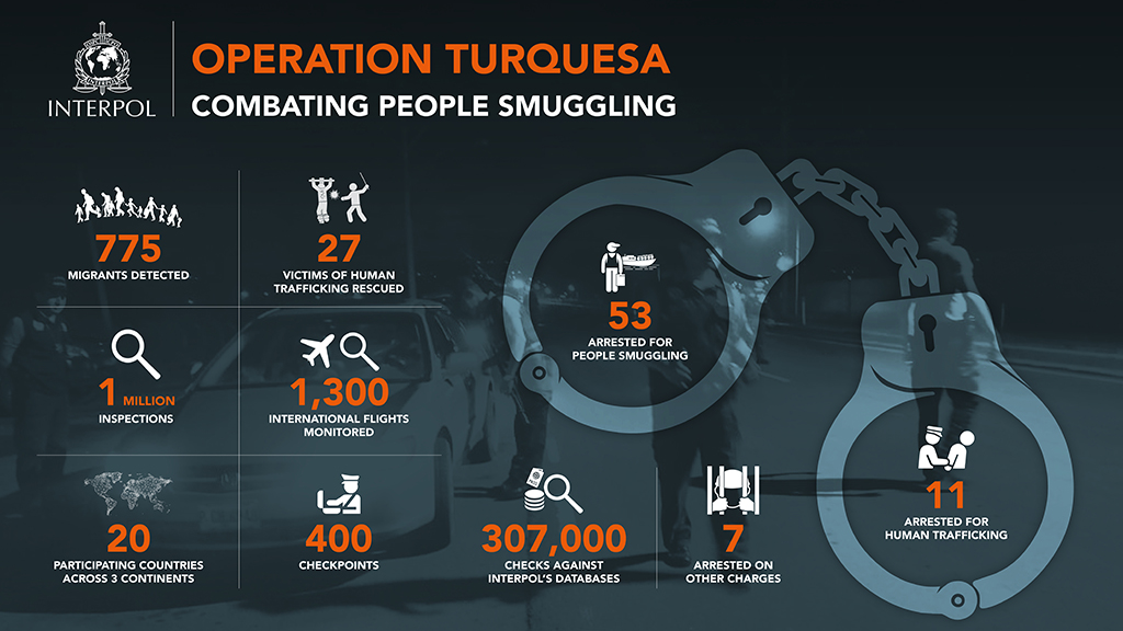 Infographic - Operation Turquesa