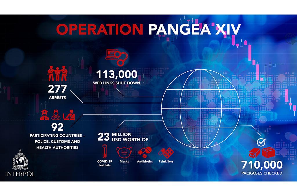 Infographics_COVID19_Pangea XIV
