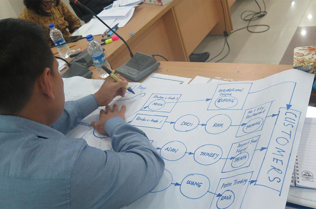Ejercicio de elaboración de organigramas durante el curso sobre análisis de información policial impartido en Bangladesh (marzo de 2018)