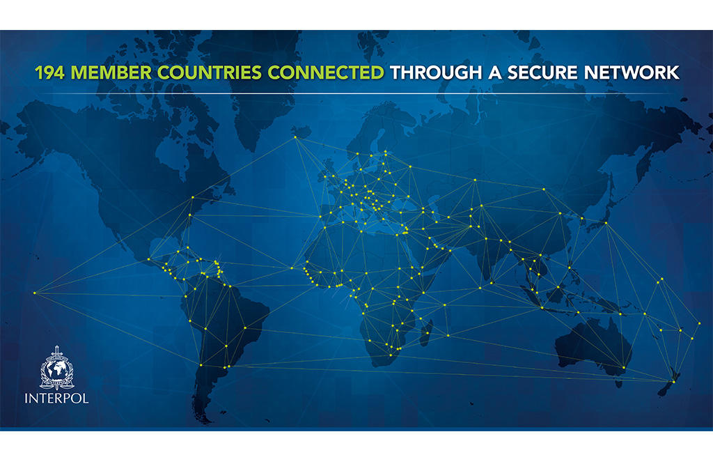 194 member countries connected through a secure network