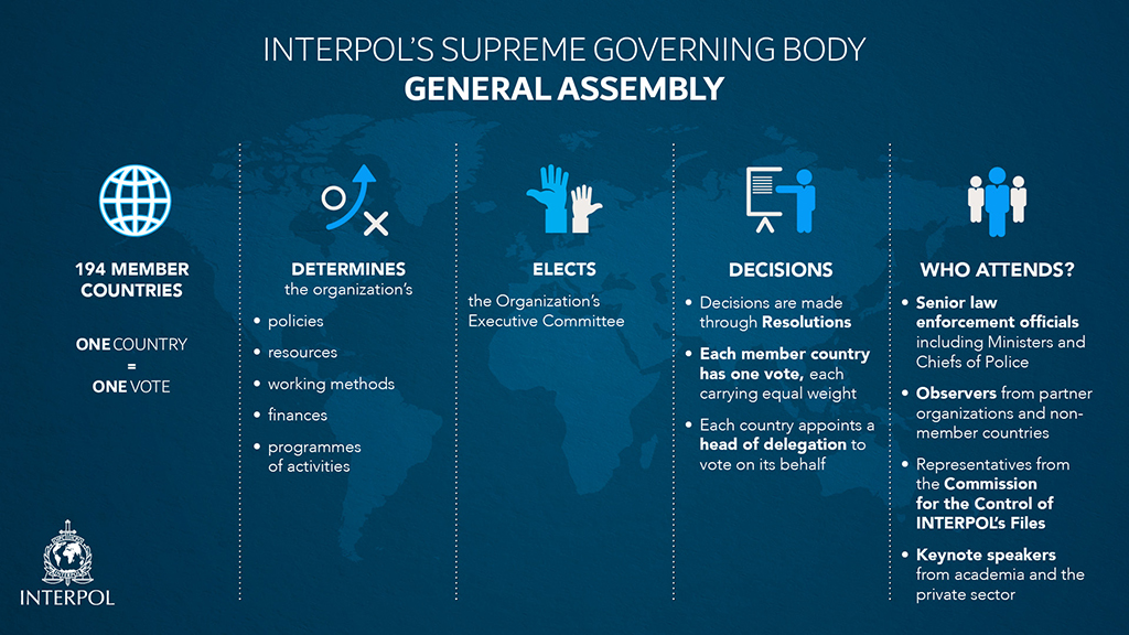 INTERPOL's Supreme Governing Body - General Assembly