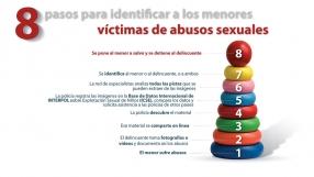 8 pasos para identificar a los menores victimas de abusos sexuales