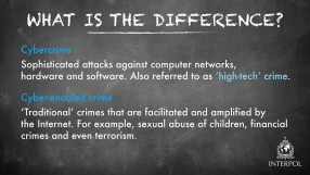 What is the difference? Cybercrime - Cyber-enabled crime