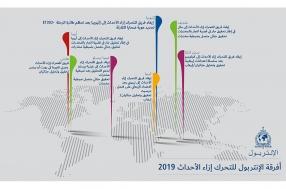 IRTs 2019