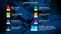 INTERPOL's system of colour-coded Notices