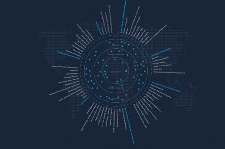 Preview - Innovation Radar